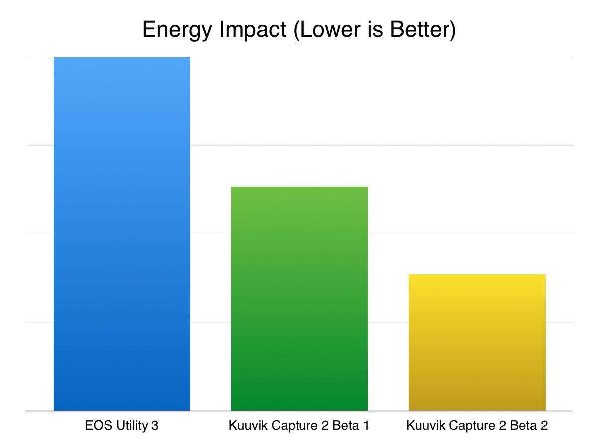 kc2b2-energyimpact